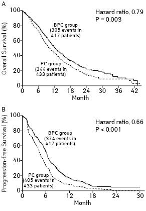 Современные подходы клечению пациентов снеоперабельным немелкоклеточным раком легкого